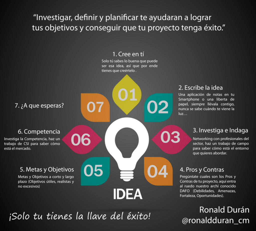 IMG Infografia TalentoEscondido