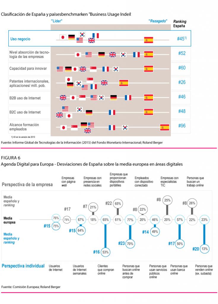 estudio digitalizacion espana40 siemens1