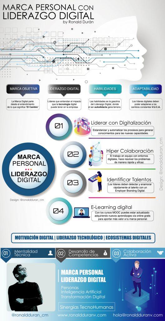 Infografia Marca Personal Digital Liderazgo
